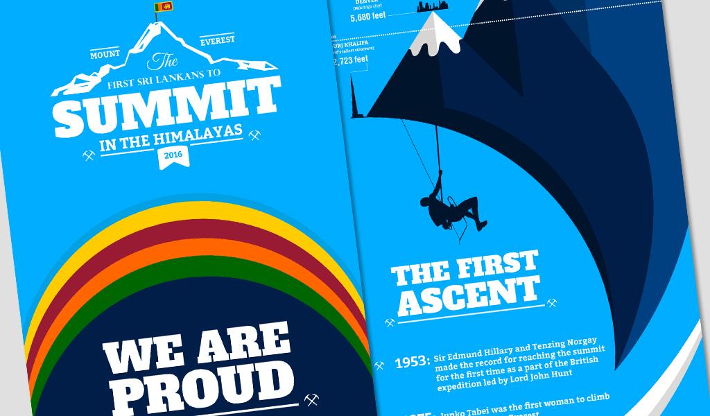Mount Everest infograph