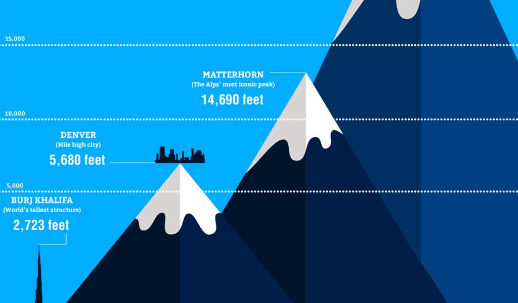 Mount Everest animation