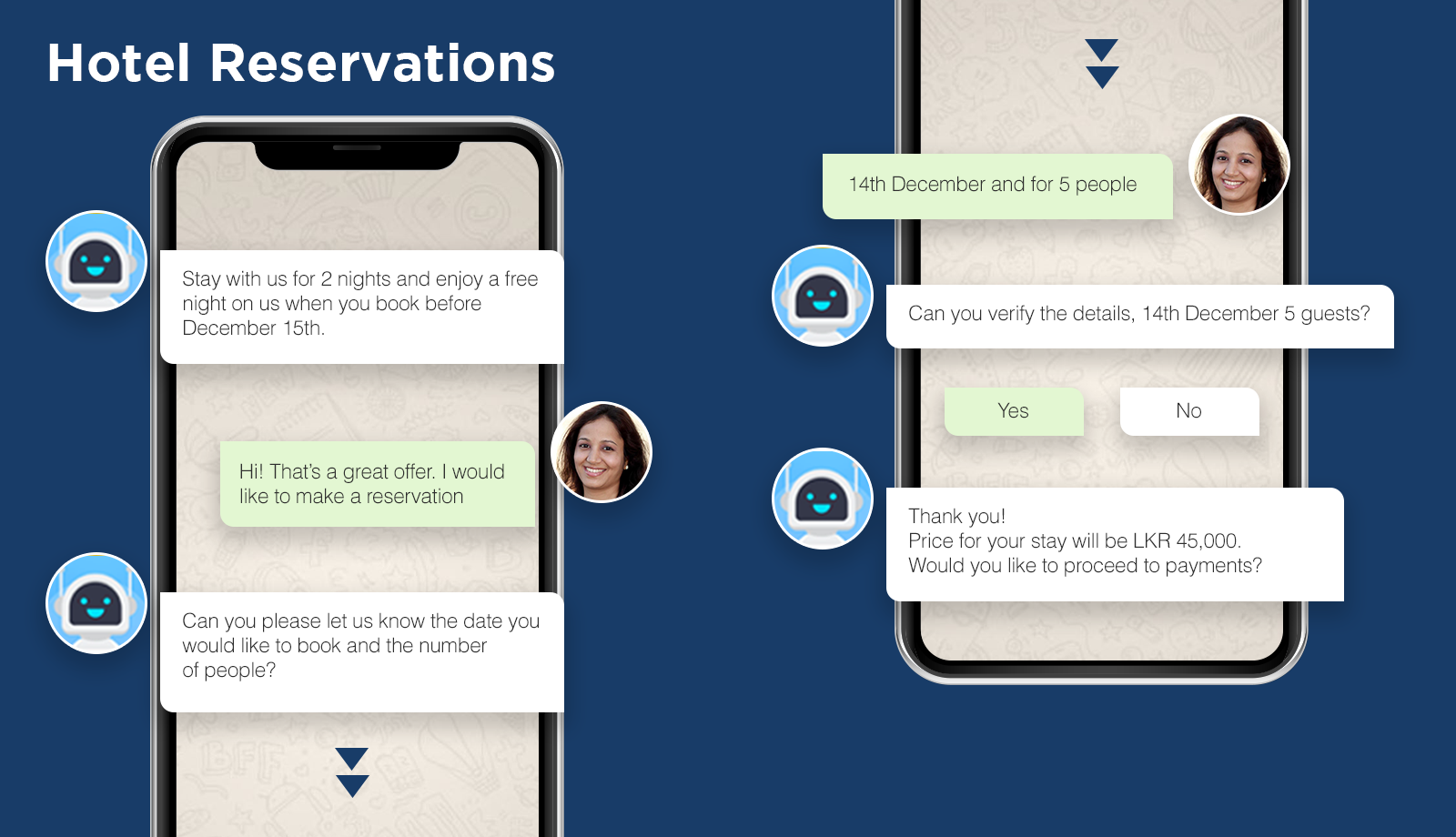 chatbot conversation on hotel reservation